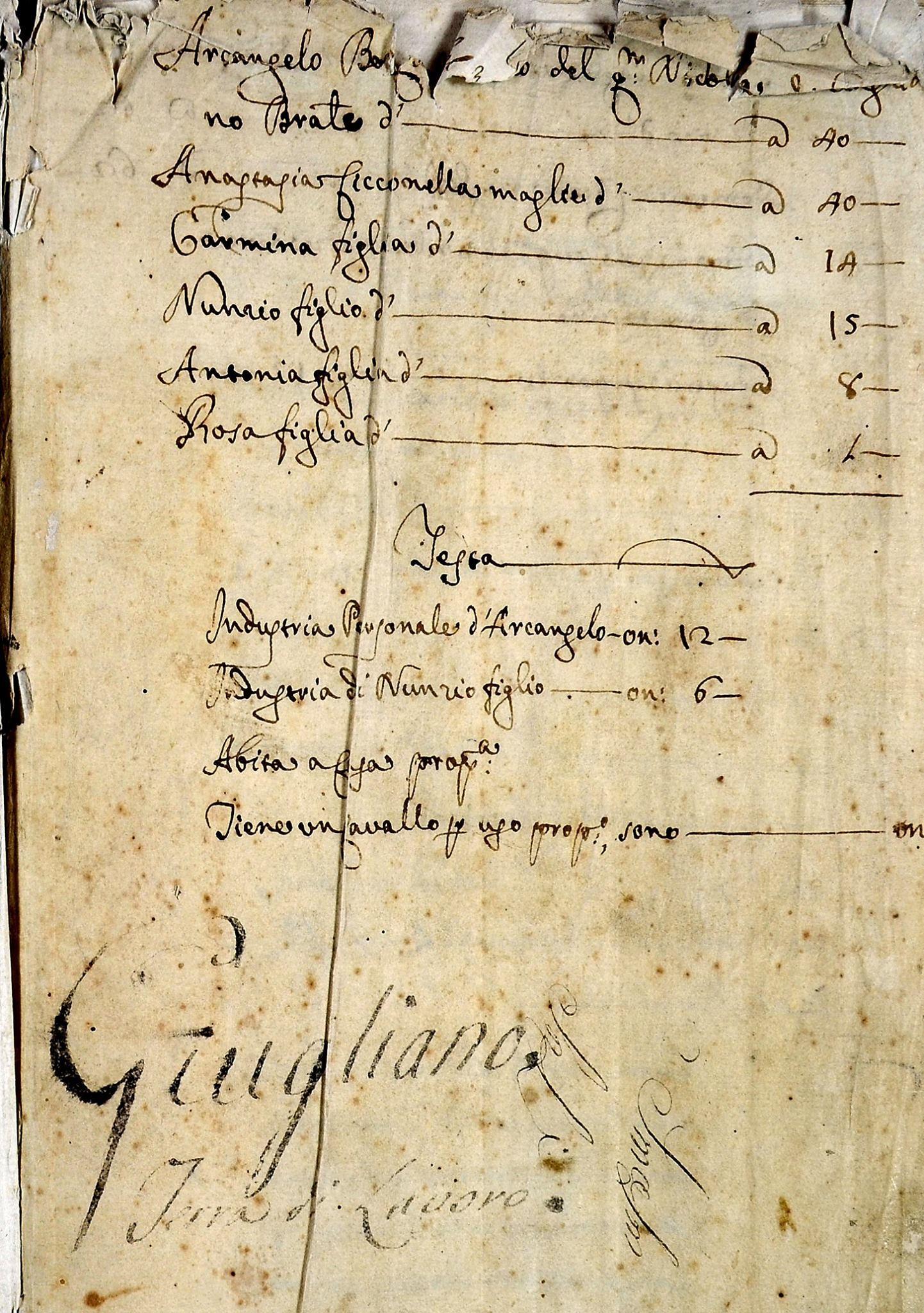 Qualche curiosità tratta dal catasto onciario del 1753 a
